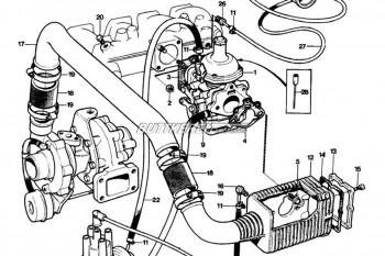 B21 (mit Turbo)